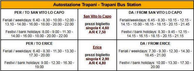 San Vito Lo Capo Trapani orari